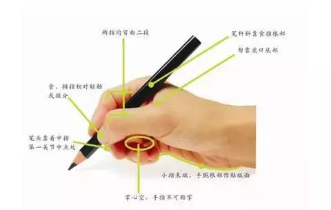 正确的握笔姿势2