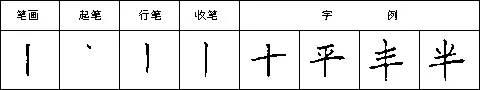 悬针竖的写法