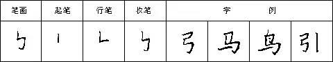 竖折折钩的写法