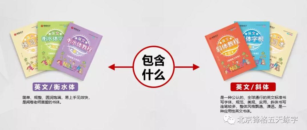 锋格练字英文速成课程上线(衡水体、斜体)
